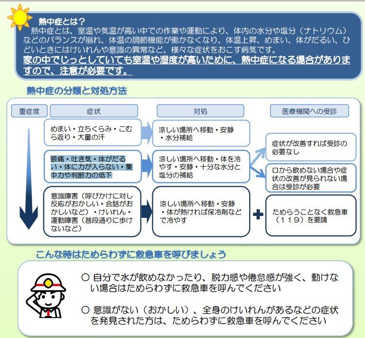 www.fdma.go.jp html data tuchi2306 pdf 230614 1.pdf