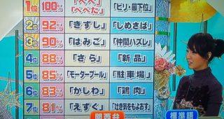 関西人にしか通じない日本語がこちら (他にもあれば教えてください)